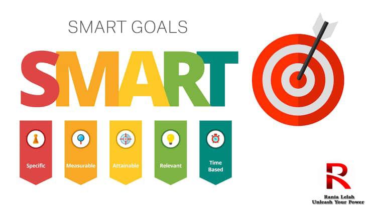 Photo of كل واحد منا له اهدافه اللى عاوز يحققها Smart Goal .