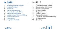 اكتر 10 مهارات هتكون ليها الصدارة فى عام 2020 …