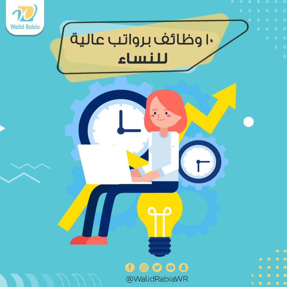 Photo of للنساء أعلي 10 وظائف برواتب عاليه