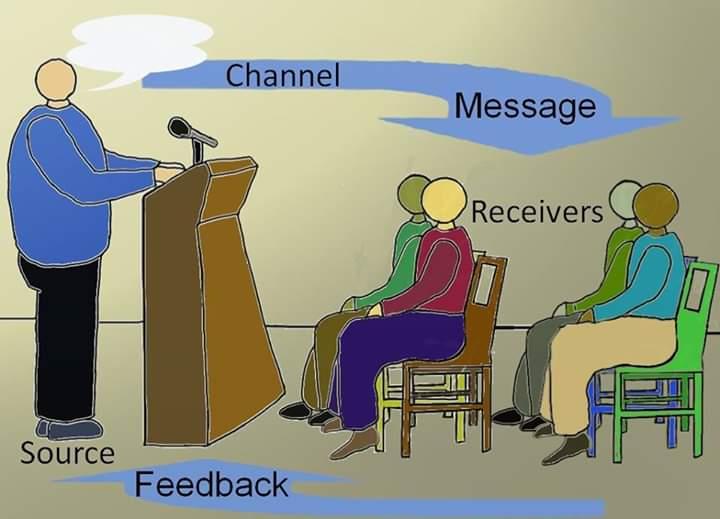 Photo of عناصر مهارات التواصل