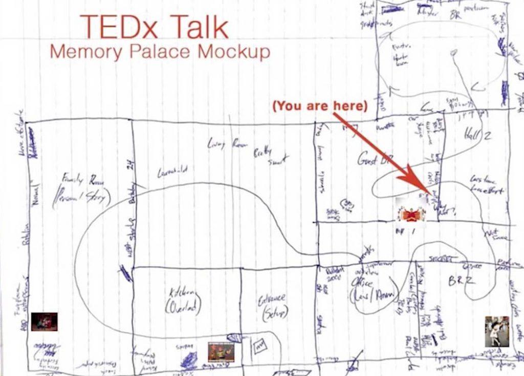نظرية memory palace