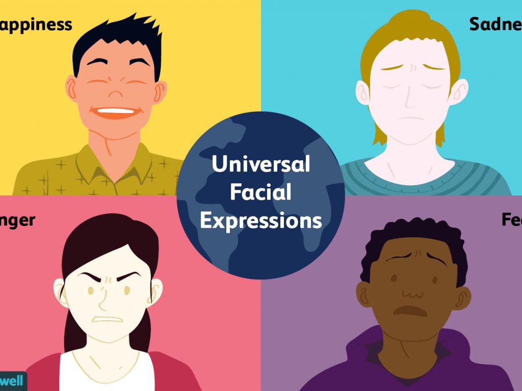 لغة الجسد - تعبيرات الوجه