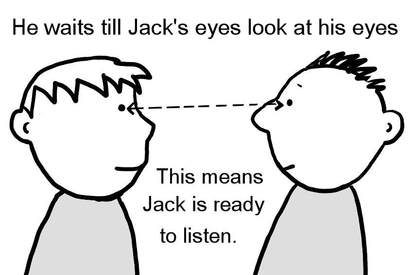 الاتصال بالعين